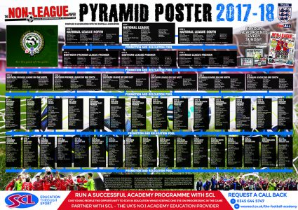 poster showing teams in English football pyramid of clubs