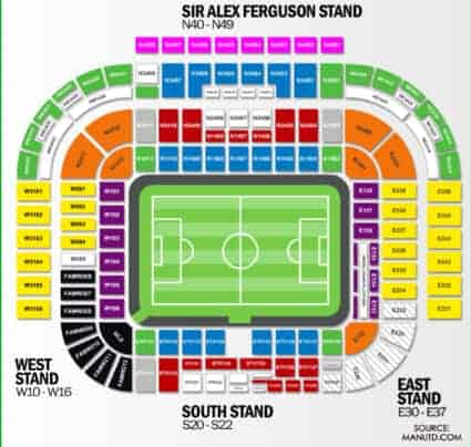 Manchester United / Old Trafford Seating Chart