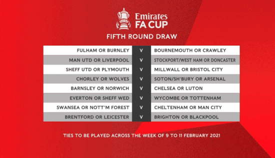 emirates fa cup fifth round draw
