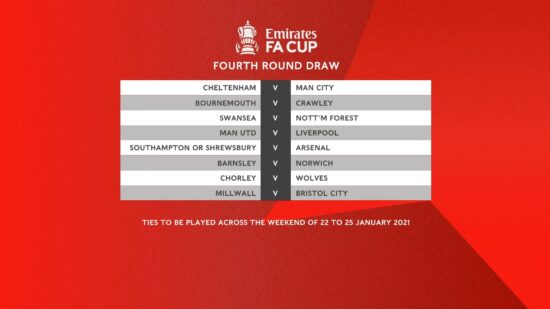 emirates fa cup fourth round draw